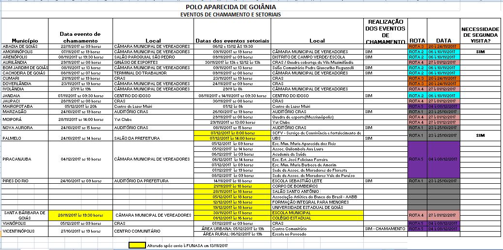 Datas-dos-eventos-de-chamamento-e-setoriais-Municipios-Polo-Aparecida