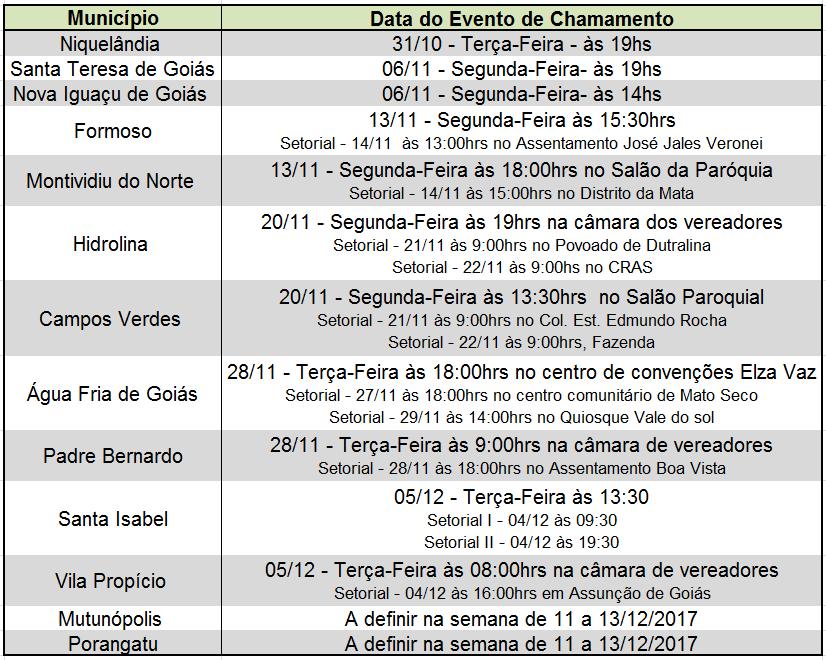 Datas-dos-eventos-de-chamamento-Municipios-Polo-Uruacu